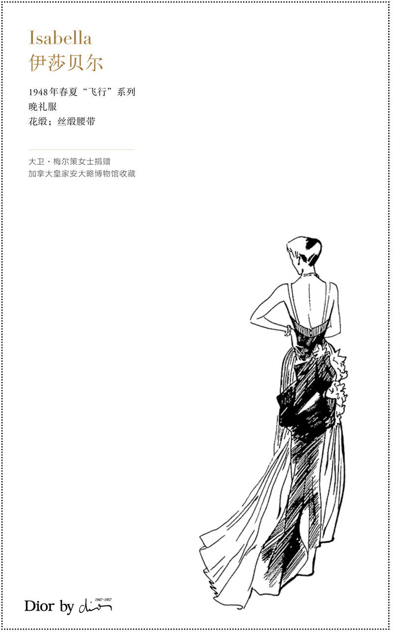 Dior By Dior 1947 1957 China Silk Museum